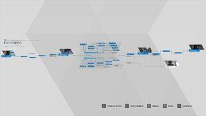 Partners Flowchart - Detroit Become Human.jpg