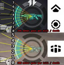 X-Gear Gauge - angles.jpg
