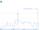Analytics de.shingekinokyojin.png