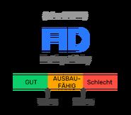 Fid ux