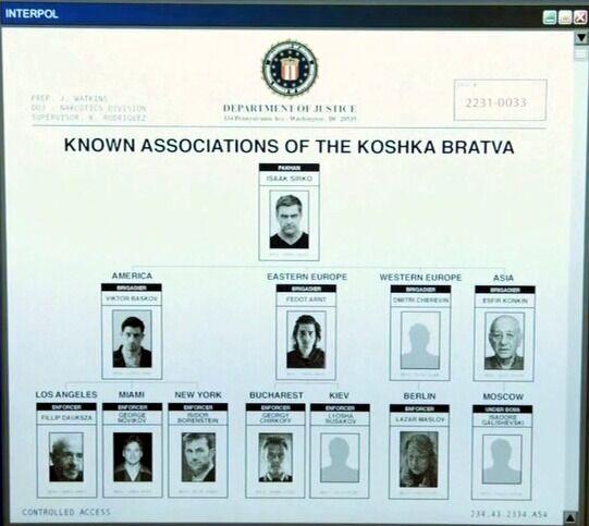 Known members of the brotherhood.
