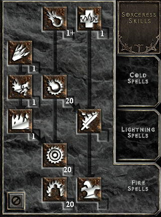 MeteOrb Fire Skill Tree.png