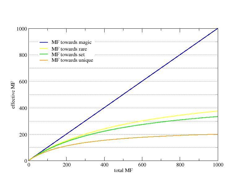 MF Graph.jpg