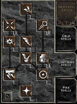 MeteOrb Lightning Skill Tree.png