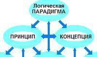 L paradigma.JPG