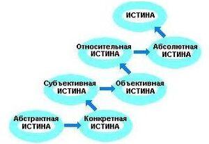 Istina 1.jpg
