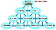 !Gnoseologia