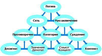 Logic1.JPG