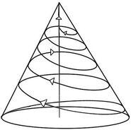 Spiral on conus 1