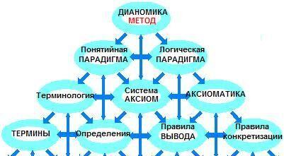 Metod DL.jpg