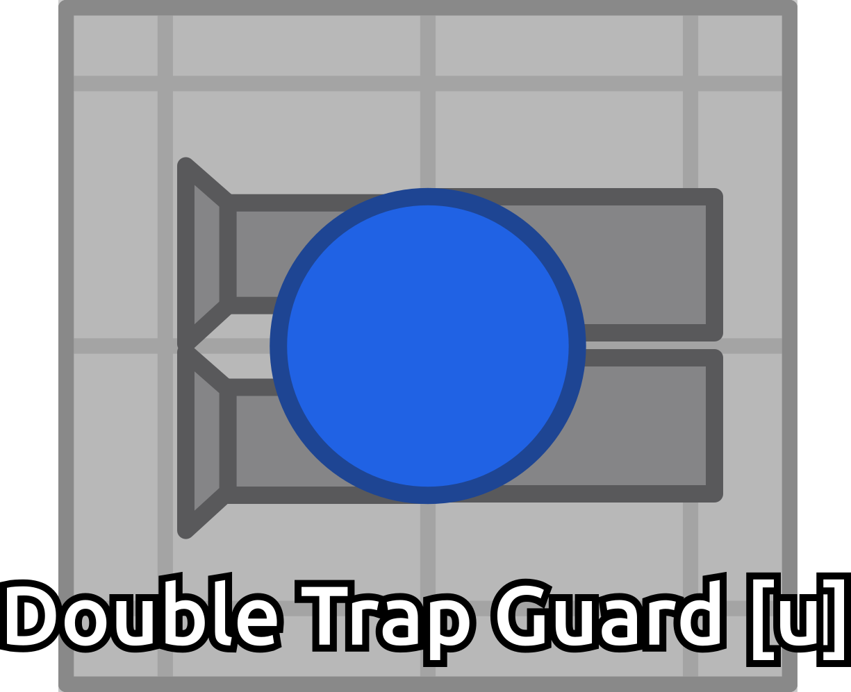 Double Trap Guard