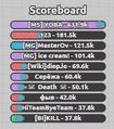 ScoreboardTDMFourTeams