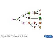 Tanemon line