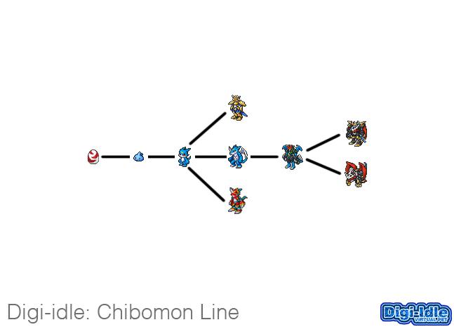 Chibomon line.png
