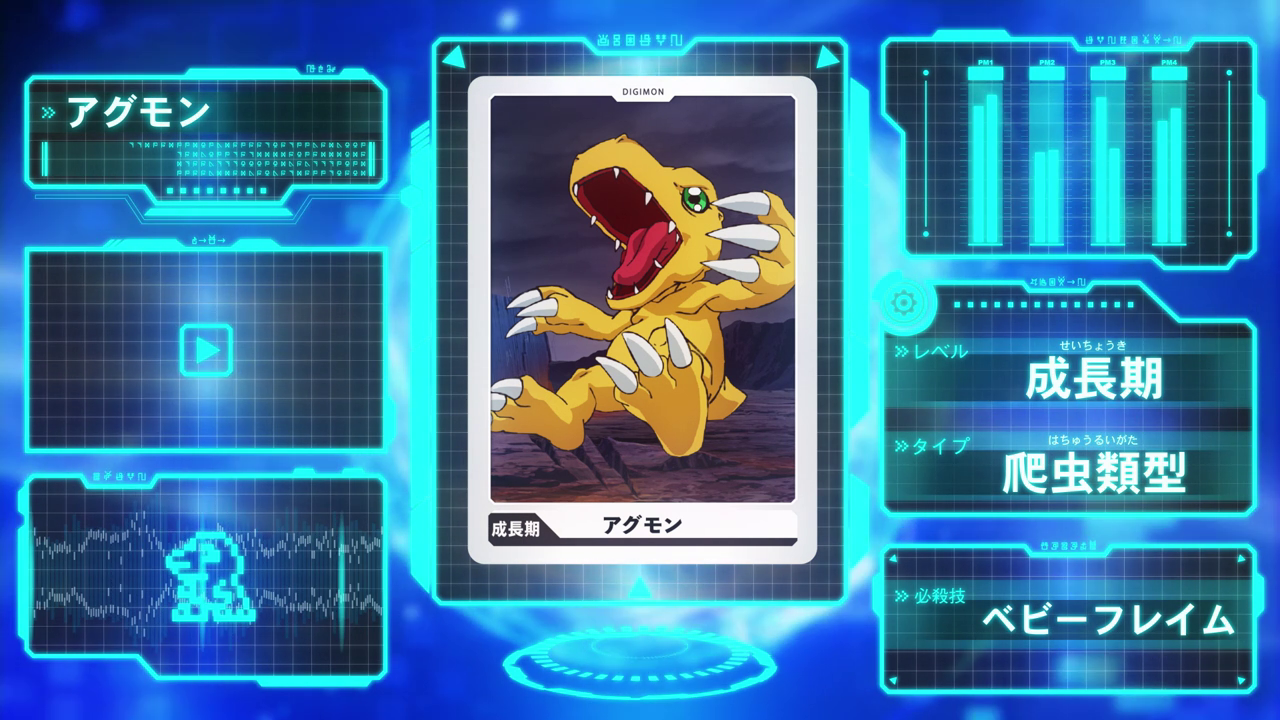 Digimon Adventure 2020-Digimon Encyclopedia