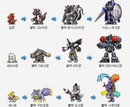 Digimon battle server evolución