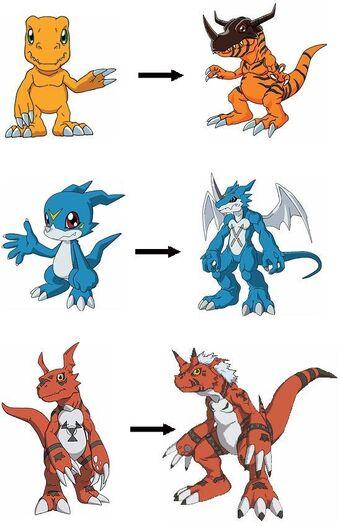 Digivolution Digimonwiki Fandom