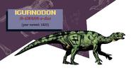 Jurassic Park Jurassic World Guide Iguanodon