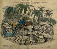 Ichthyosaurs attending a lecture on fossilised human remains Wellcome V0001518
