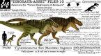 Dinosaur asset files ingens t rex by taliesaurus-dbzg8cm