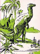 Iguanodon All About Dinosaurs