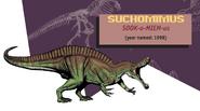 Jurassic Park Jurassic World Guide Suchomimus