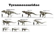 Tyrannosauridae