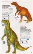 Iguanodon Spotter's Guide to Dinosaurs