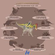 Corythosaurus lite infographics by mcmikius-d9fxlks