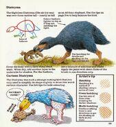 Diatryma How to draw dinosaurs