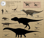 Dinosaurs of the flaming cliffs by paleoguy-d910kob