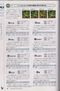 DINO CRISIS 2 Official Guide Book - page 32