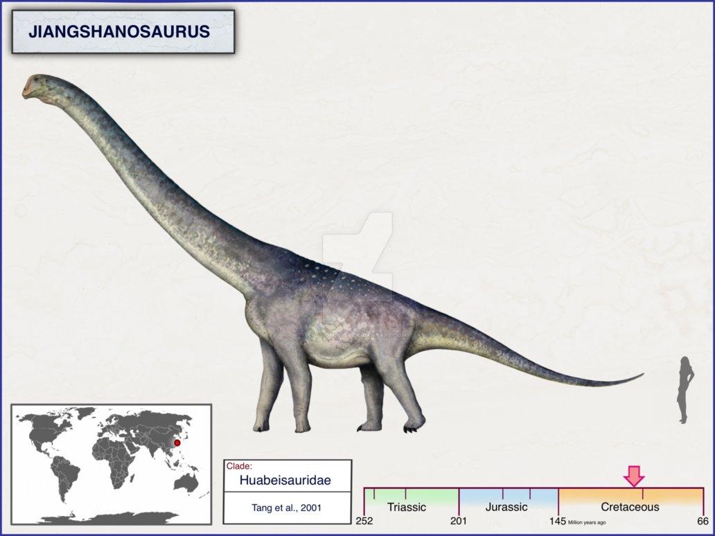 Jiangshanosaurus
