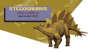 Jurassic Park Jurassic World Guide Stegosaurus