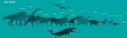 17 species on Jurassic World website