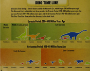 Dino Timeline