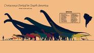 Cretaceous South America Fauna