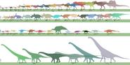 Jurassic World Evolution Size Comparison