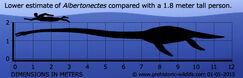 Albertonectes-size.jpg
