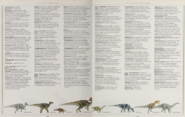 A to Z dinosaurs 4