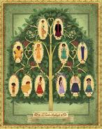 Encanto-family-tree-4789609-949x1200