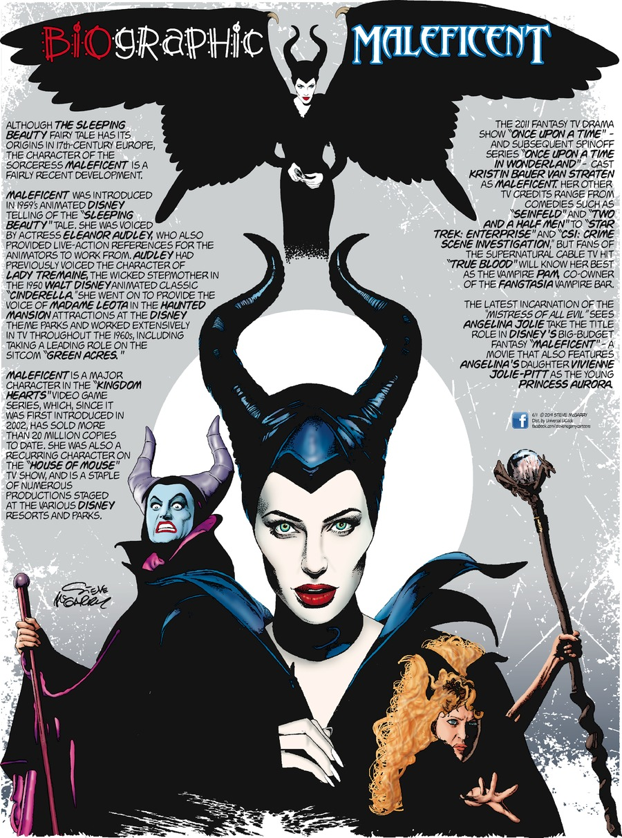 List of references in non-Disney comics