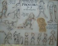 Blog Pinocchio model sheet
