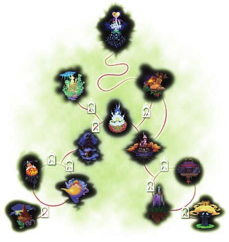 Kingdom Hearts II/Gallery