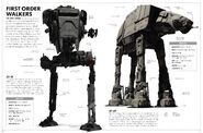 First Order Walkers - The Last Jedi Incredible Cross-Sections