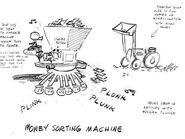 Money sorting machine