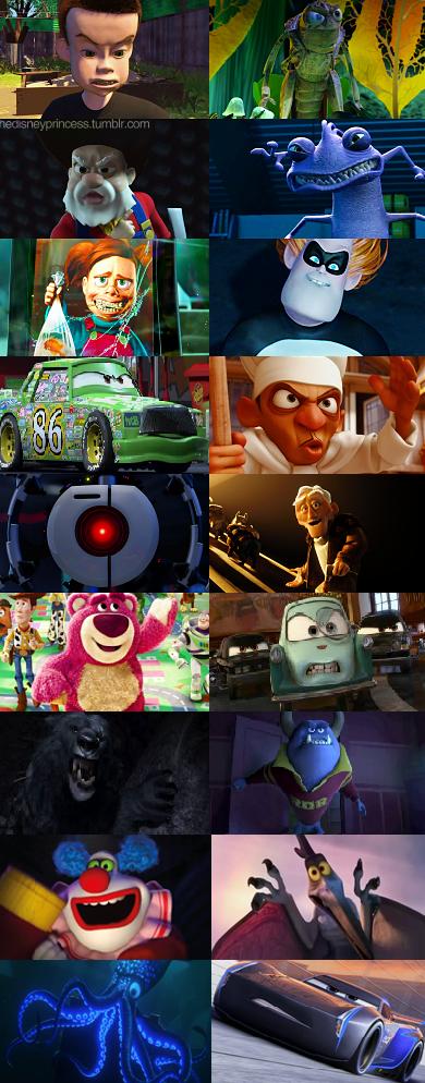 Lista de Vilões da Pixar