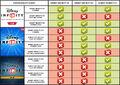 DI compatibility chart.jpg
