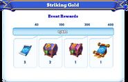 Me-striking gold-98-milestones