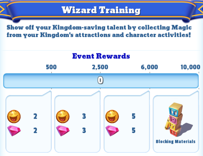 Wizard Training Mini Event